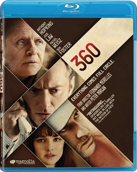 Picture of 360 (2011)